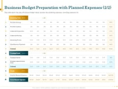 Outsource Bookkeeping Service Manage Financial Transactions Business Budget Preparation Planned Expenses Structure PDF