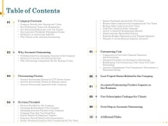 Outsource Bookkeeping Service Manage Financial Transactions Table Of Contents Template PDF