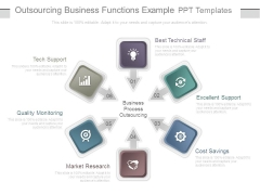 Outsourcing Business Functions Example Ppt Templates