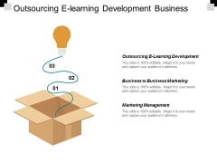 Outsourcing E Learning Development Business To Business Marketing Marketing Management Ppt PowerPoint Presentation Professional Introduction