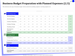 Outsourcing Finance Accounting Processes Business Budget Preparation With Planned Expenses Download PDF