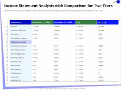 Outsourcing Finance Accounting Processes Income Statement Analysis With Comparison For Two Years Template PDF