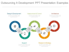 Outsourcing It Development Ppt Presentation Examples