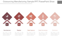 Outsourcing Manufacturing Sample Ppt Powerpoint Show