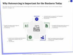 Outsourcing Of Finance Accounting Processes Why Outsourcing Is Important For The Business Today Graphics PDF