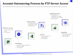Outsourcing Of Finance And Accounting Processes Account Outsourcing Process By FTP Server Access Rules PDF