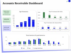 Outsourcing Of Finance And Accounting Processes Accounts Receivable Dashboard Structure PDF