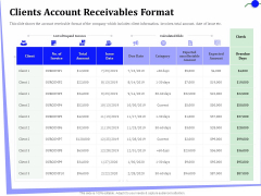 Outsourcing Of Finance And Accounting Processes Clients Account Receivables Format Pictures PDF