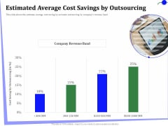 Outsourcing Of Finance And Accounting Processes Estimated Average Cost Savings By Outsourcing Graphics PDF
