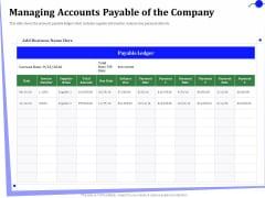 Outsourcing Of Finance And Accounting Processes Managing Accounts Payable Of The Company Introduction PDF