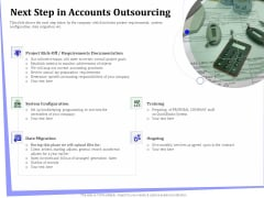 Outsourcing Of Finance And Accounting Processes Next Step In Accounts Outsourcing Demonstration PDF