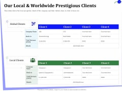Outsourcing Of Finance And Accounting Processes Our Local And Worldwide Prestigious Clients Elements PDF