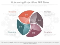 Outsourcing Project Plan Ppt Slides