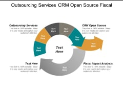 Outsourcing Services Crm Open Source Fiscal Impact Analysis Ppt PowerPoint Presentation Summary Demonstration