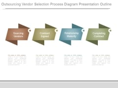 Outsourcing Vendor Selection Process Diagram Presentation Outline