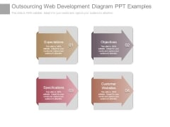 Outsourcing Web Development Diagram Ppt Examples