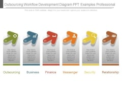 Outsourcing Workflow Development Diagram Ppt Examples Professional