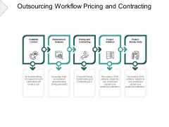 Outsourcing Workflow Pricing And Contracting Ppt PowerPoint Presentation Layouts Design Ideas