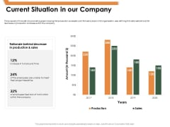 Outstanding Employee Current Situation In Our Company Ppt Inspiration Objects PDF