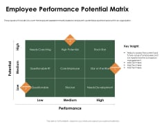 Outstanding Employee Employee Performance Potential Matrix Ppt File Tips PDF