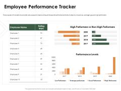 Outstanding Employee Employee Performance Tracker Ppt Styles Guide PDF