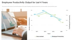 Outstanding Employee Employee Productivity Output For Last 4 Years Guidelines PDF