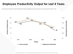 Outstanding Employee Employee Productivity Output For Last 4 Years Summary PDF