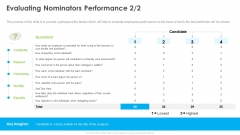 Outstanding Employee Evaluating Nominators Performance Equality Professional PDF