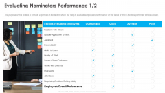 Outstanding Employee Evaluating Nominators Performance Ppt Layouts Grid PDF