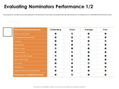Outstanding Employee Evaluating Nominators Performance Ppt Outline Influencers PDF