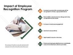 Outstanding Employee Impact Of Employee Recognition Program Ppt Infographics Background Image PDF