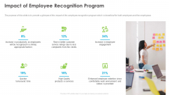 Outstanding Employee Impact Of Employee Recognition Program Template PDF