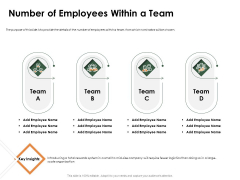 Outstanding Employee Number Of Employees Within A Team Pictures PDF