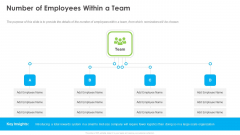 Outstanding Employee Number Of Employees Within A Team Ppt Visual Aids Portfolio PDF