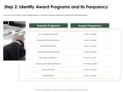 Outstanding Employee Step 2 Identify Award Programs And Its Frequency Slides PDF