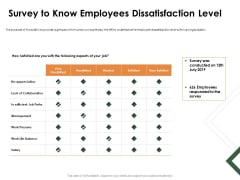Outstanding Employee Survey To Know Employees Dissatisfaction Level Information PDF