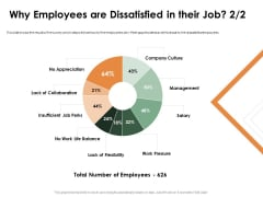 Outstanding Employee Why Employees Are Dissatisfied In Their Job Summary PDF