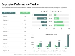 Outstanding Performer Workplace Employee Performance Tracker Ppt Layouts Example PDF
