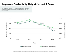 Outstanding Performer Workplace Employee Productivity Output For Last 4 Years Designs PDF