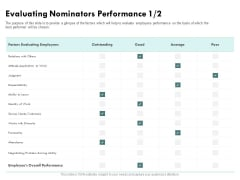 Outstanding Performer Workplace Evaluating Nominators Performance Ppt Outline Samples PDF