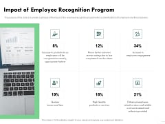 Outstanding Performer Workplace Impact Of Employee Recognition Program Designs PDF