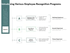 Outstanding Performer Workplace Introducing Various Employee Recognition Programs Formats PDF