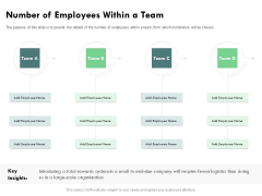 Outstanding Performer Workplace Number Of Employees Within A Team Ppt Icon Design Templates PDF