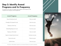Outstanding Performer Workplace Step 2 Identify Award Programs And Its Frequency Themes PDF