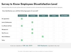 Outstanding Performer Workplace Survey To Know Employees Dissatisfaction Level Ideas PDF