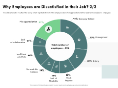 Outstanding Performer Workplace Why Employees Are Dissatisfied In Their Job Icons PDF