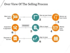 Over View Of The Selling Process Ppt PowerPoint Presentation Show