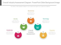 Overall Industry Assessment Diagram Powerpoint Slide Background Image