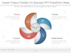Overall Product Portfolio For Business Ppt Powerpoint Slides