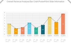 Overall Revenue Analysis Bar Chart Powerpoint Slide Information
